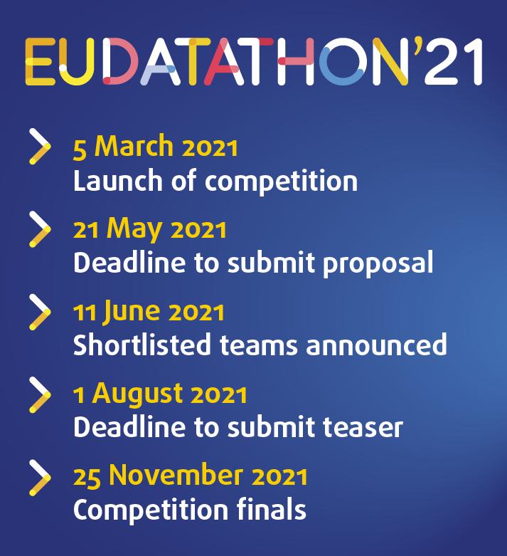 EU Datathon 2021 timeline mobile
